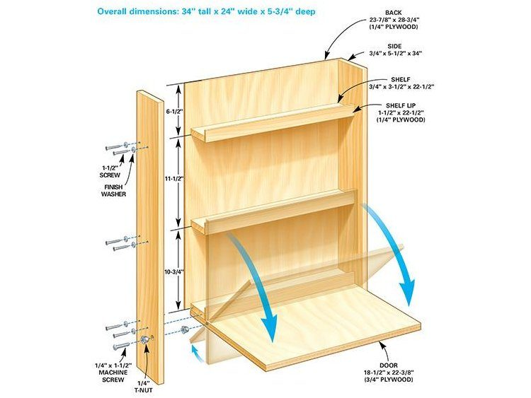 Car Care Storage Unit: Measurements and Overall Dimensions