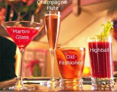 The Complete Glassware Guide