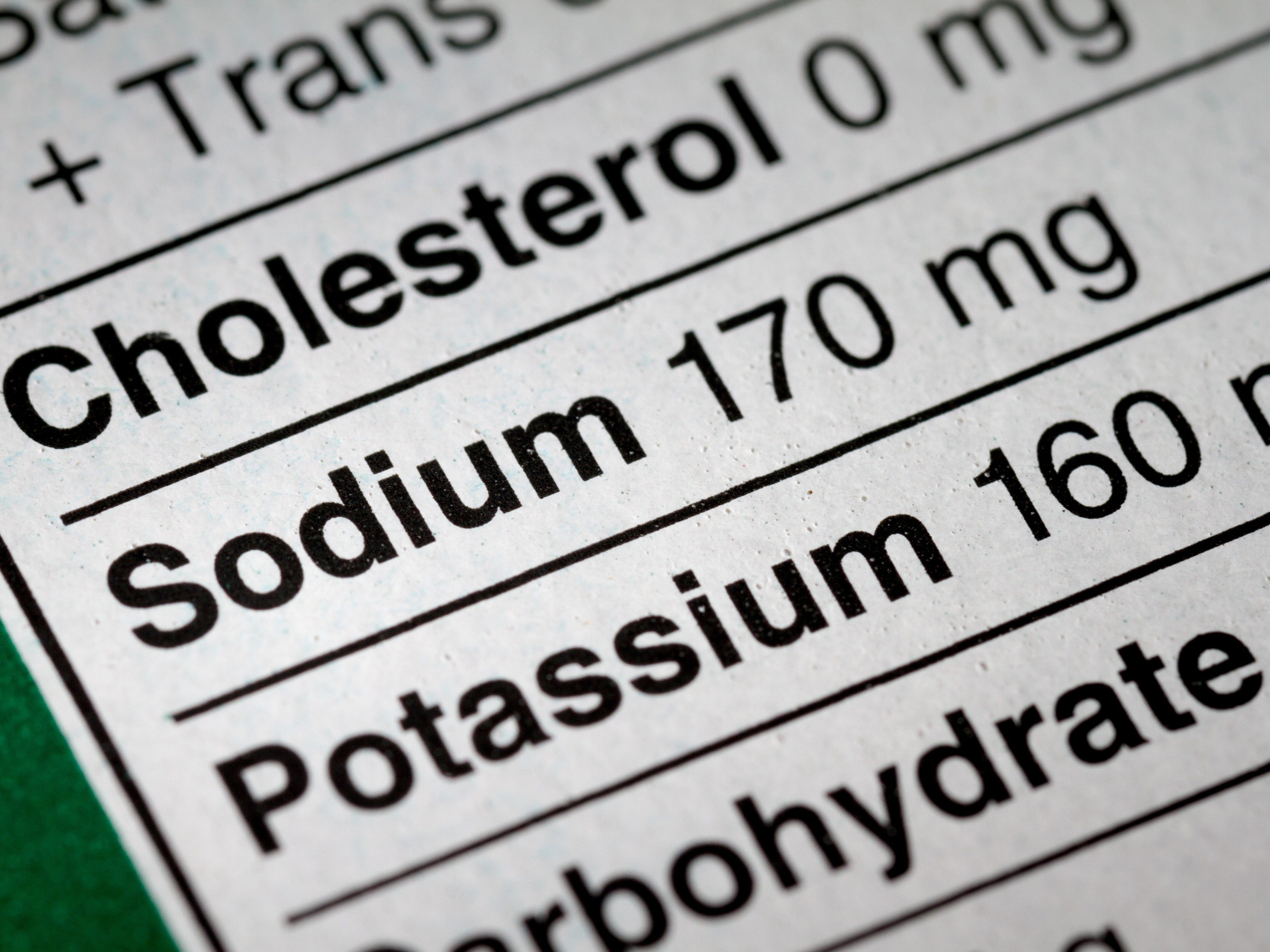Reading Nutrition Facts: SODIUM