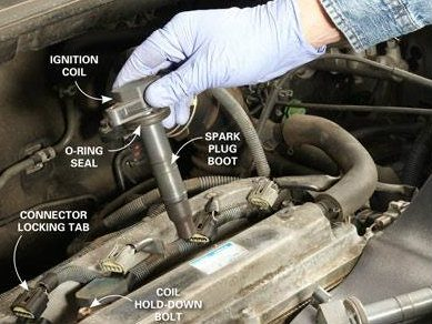 Remove the Ignition Coil and/or Boot