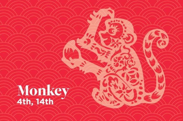 The-Luckiest-Birthdates-for-Every-Chinese-Zodiac-Sign