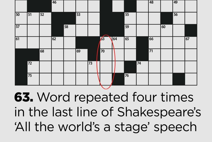 word repeated four times in the last line of Shakespeare's All the world's a stage speech