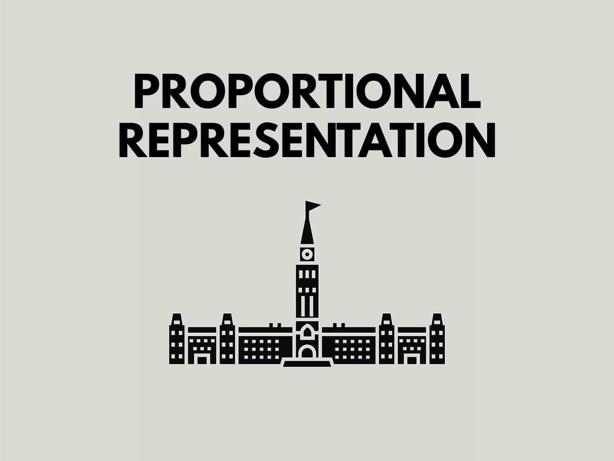 Election terms: proportional representation