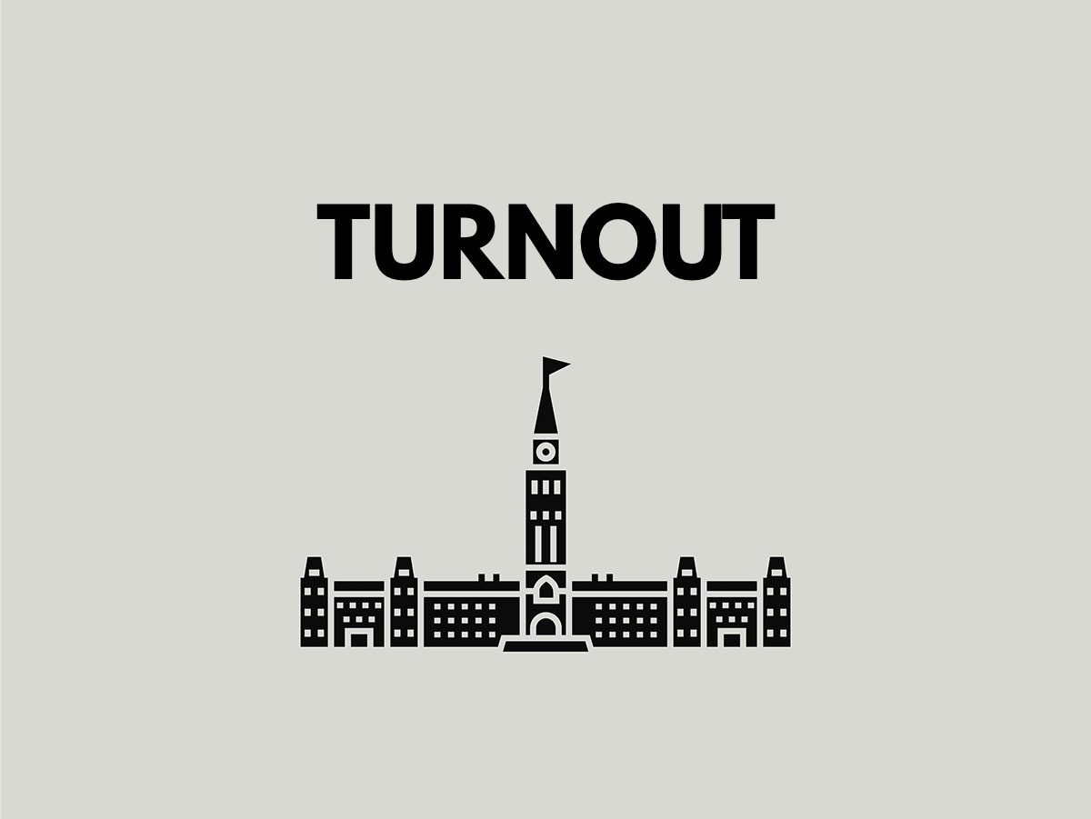 Election terms: turnout