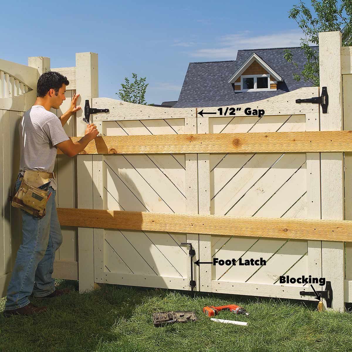hang privacy fence gate