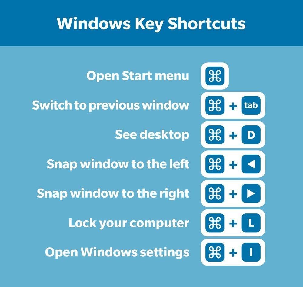 Chart of windows key shortcuts