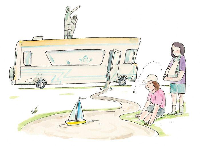 Illustration of author's RV trip